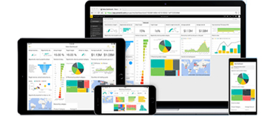 Microsoft Power BI analytics | Cistera