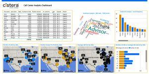 Microsoft Power BI call analytics